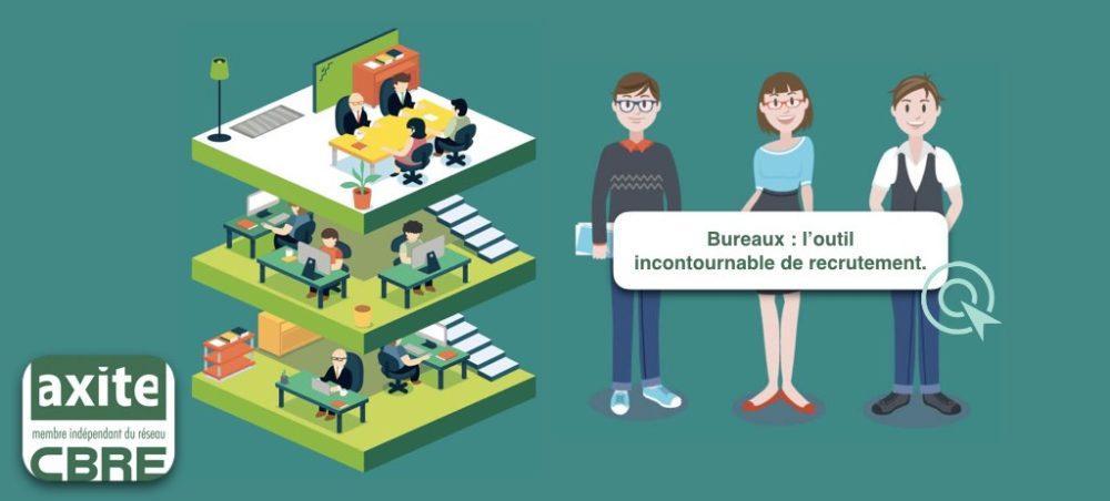 Publi-reportage / Bureaux : l'outil incontournable de recrutement