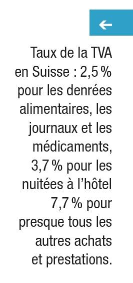 Impots France Vs Suisse Mode D Emploi Groupe Ecomedia