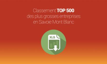 Le TOP 500 des entreprises Savoie Mont Blanc 2019 à télécharger au format Excel