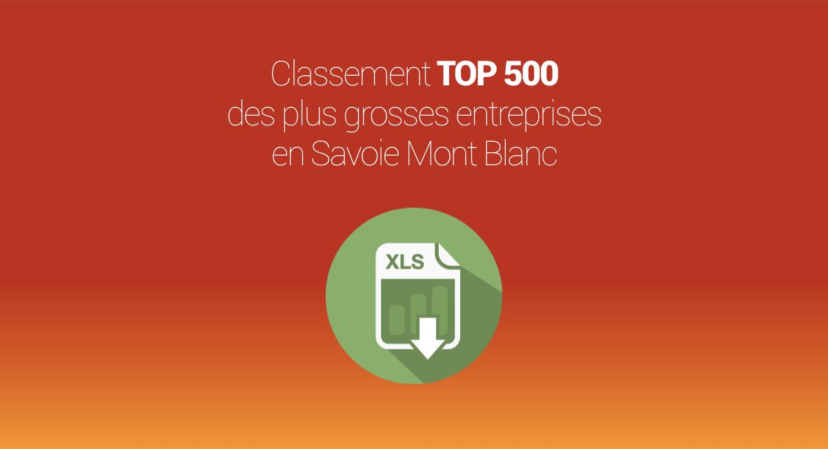 Le classement TOP 500 des entreprises Savoie Mont Blanc 2020 à télécharger au format Excel