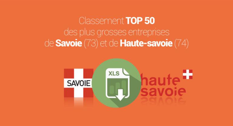 Classement 2019 TOP 50 : quelles sont les plus grosses entreprises en Haute-Savoie et en Savoie en 2019?