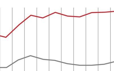 Immobilier : les ventes dans l'ancien s'emballent