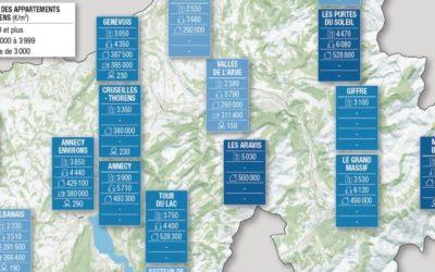 Immobilier en Haute-Savoie et en Savoie : la cote de l'ancien au plus haut